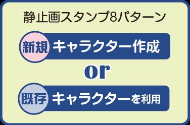 キャラクター選択 新規作成or既存利用